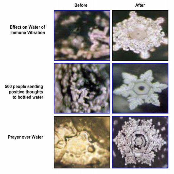 Emoto-Water-Collage-resized1